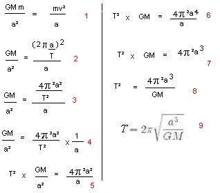 formule de kepler