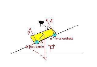 Calculer la resistance sur une pente de 10 forum for Calcule d une pente