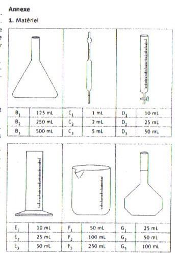 Fabuleux chimie - forum de sciences physiques - 148301 LQ47