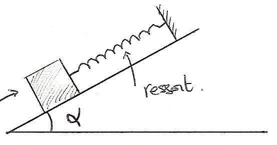 Etude d 39 un solide accroch un ressort sur une pente - Glissement d un solide sur un plan incline ...