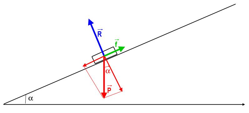 Energie cin tique 1 re s forum physique chimie - Plan incline avec ceinture de maintien ...