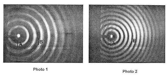 Mesurer une longueur d 39 onde exercice de sciences - Mesurer hygrometrie d une piece ...