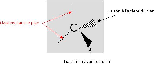 representation de cram de la molecule d eau