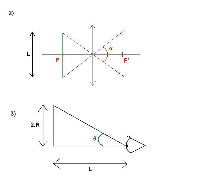 Optique Appareil Photo   problème - Forum physique - chimie maths ... e2864ba9781d