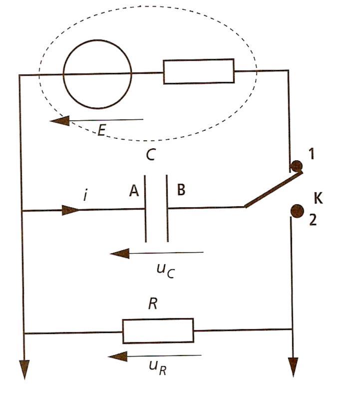 g n rateur d 39 impulsion forum physique chimie terminale physique 238155 238155. Black Bedroom Furniture Sets. Home Design Ideas