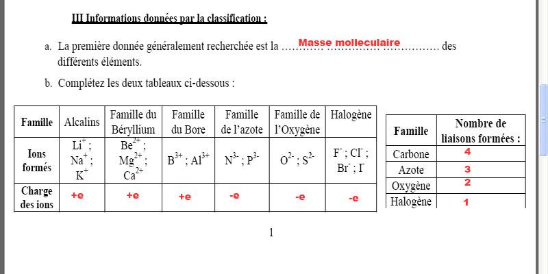 Tableau de classification periodique intero forum for X tableau periodique