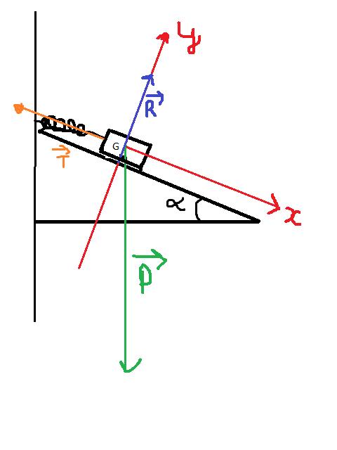 Equilibre sur un plan inclin exercice de sciences - Glissement d un solide sur un plan incline ...