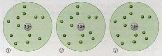 Atome D Aluminium Exercice De Sciences Physiques De Troisieme 261378