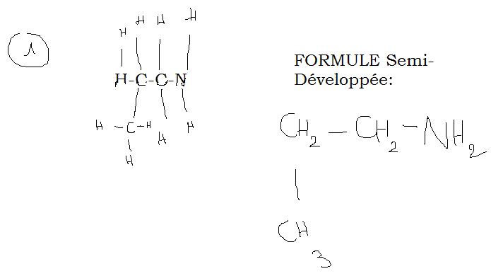 voici comment évoluent les cycles en préménopause