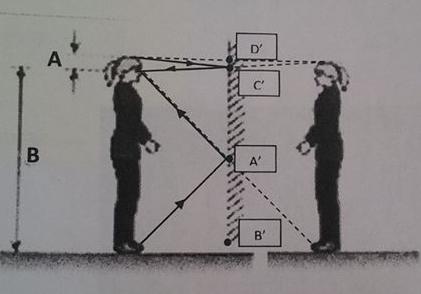 Optique miroirs plans exercice de physique 266434 for Miroir plan optique