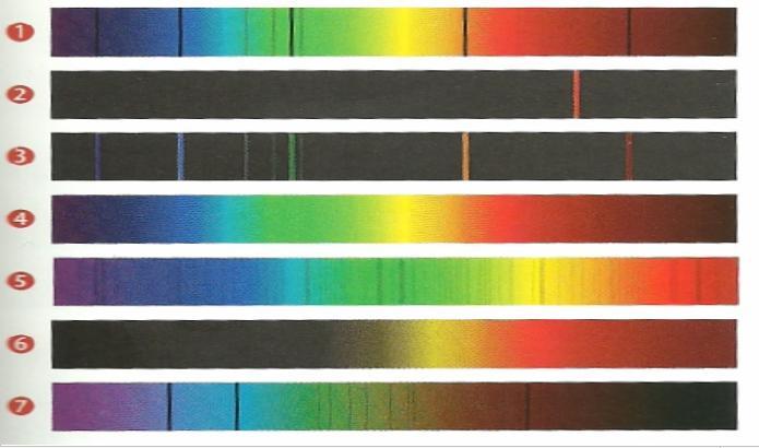 spectre d emission de vapeur d helium