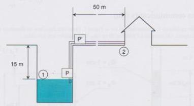 Exercice : mécanique des fluides hydrodynamique - Forum physique - chimie iut Physique - 270655 ...