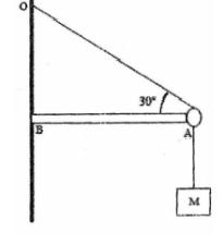 Equilibre d 39 un solide soumis des forces non parall le - Glissement d un solide sur un plan incline ...