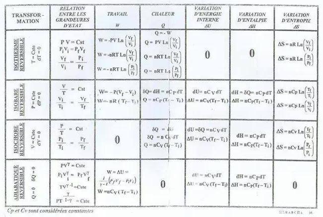 resume u