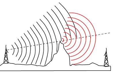 Physique quantique for dummies - Page 10 Forum_277825_1